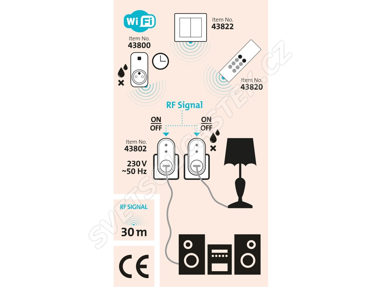 Bezdrátové zásuvky 433MHz 2ks 3680W IP20 dosah 30m Extol Light 43802